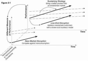 new-market-disruption-copy
